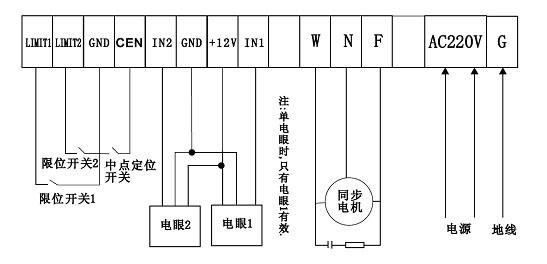 纠偏控制器EPC-D12型是一种跟踪工作材料的边缘或印刷线条进行差动和摆动可选择纠偏控制器。EPC-D12是由大规模工业集成成电路组成,具有恶劣工作环境抗干扰能力强,可靠性高,使用寿命长等优点,很适应包装行业连续不停机生产工作需要,它以广泛应用到塑料薄膜分切机、分切机、涂布机、印刷机、复合机等设备上。EPC-D12可配上开关量传感器,同步电机电动执行器构成一套稳定可靠的纠偏系统。 功能特点 1、可手动/自动工作 2、响应速度可调 3、可工作于对边,对线方式 4、带限位输入 5、单/双电眼输入 6、纠偏精度